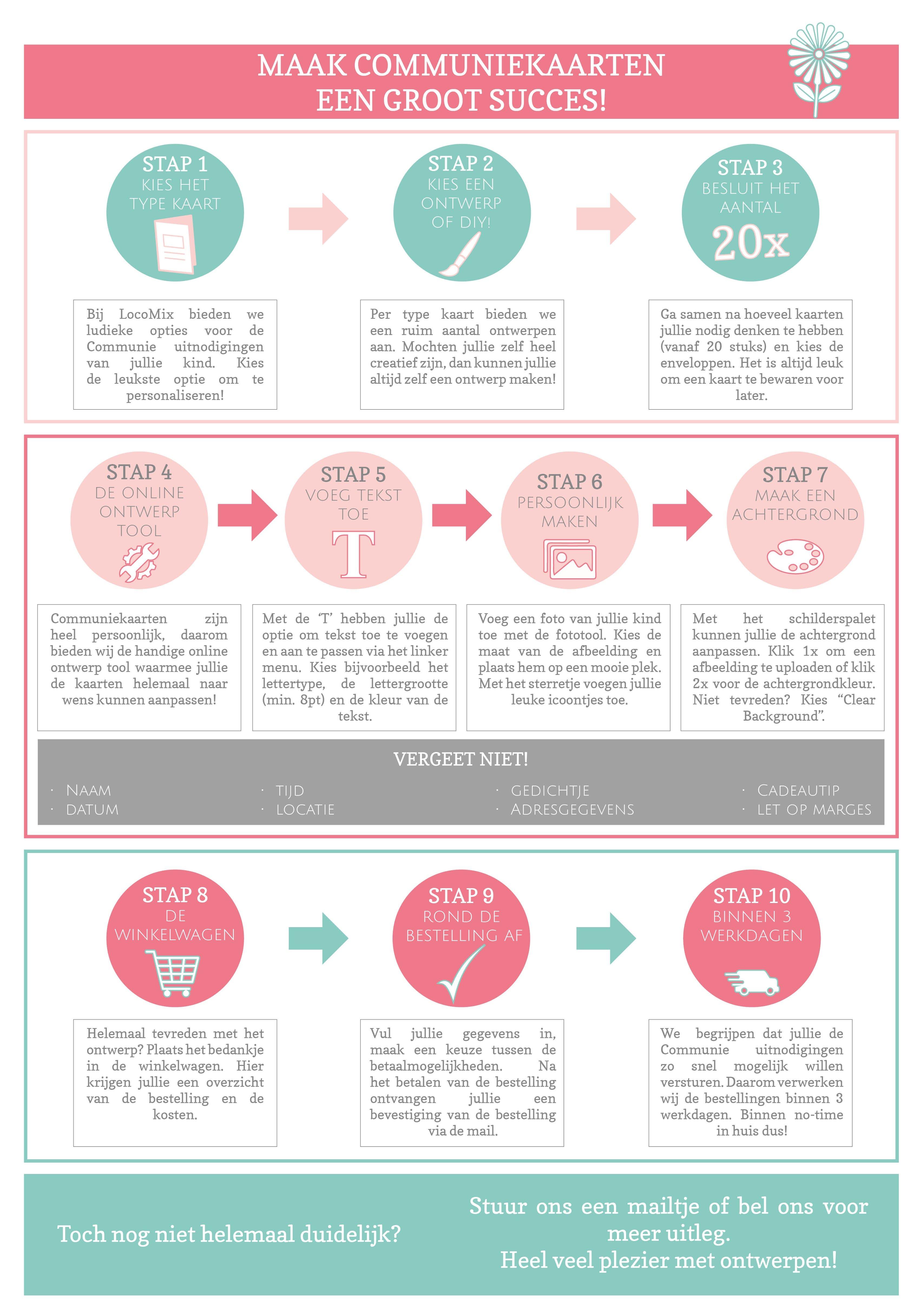 infographic-uitleg-communiekaart