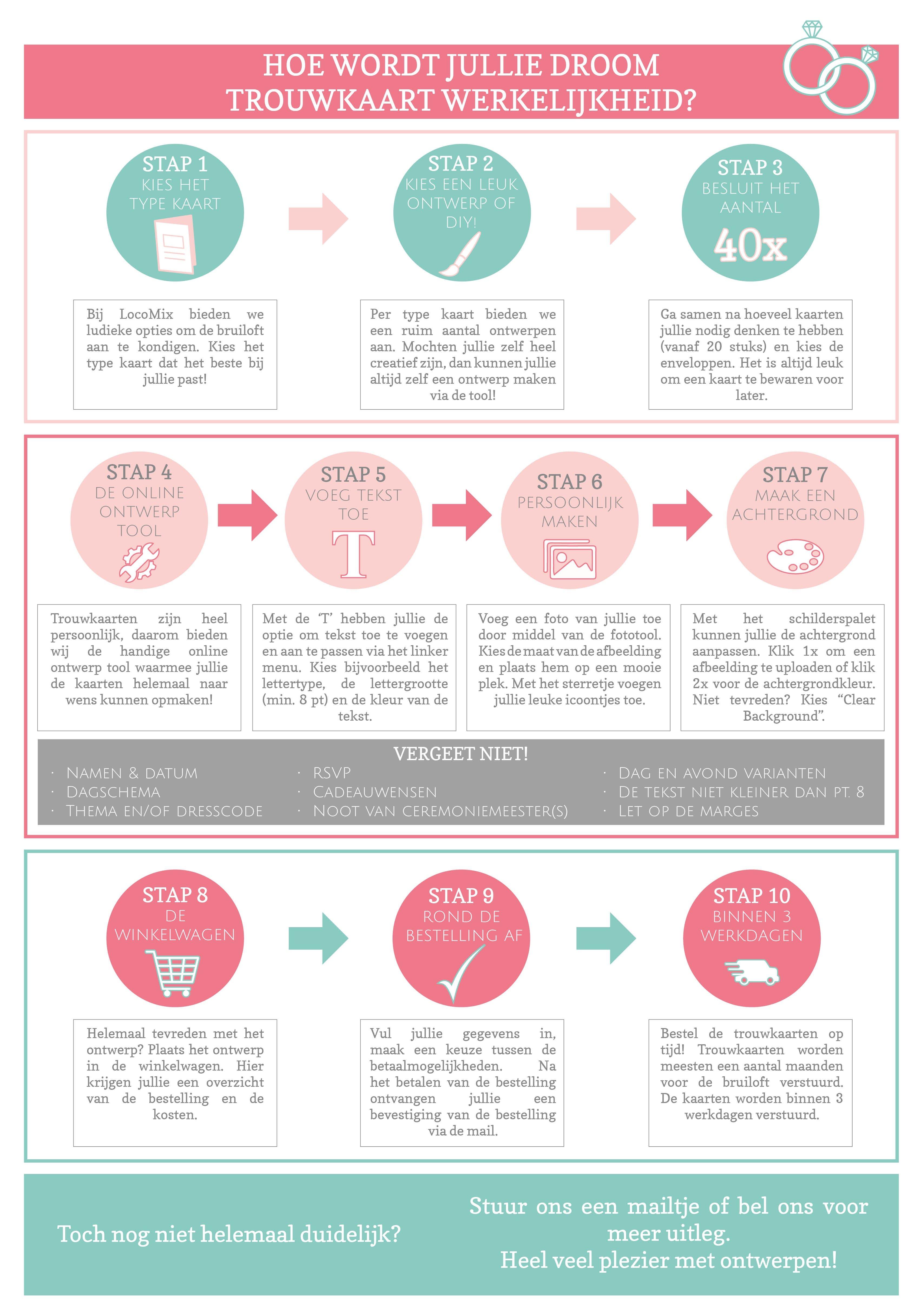 infographic-uitleg-trouwkaart