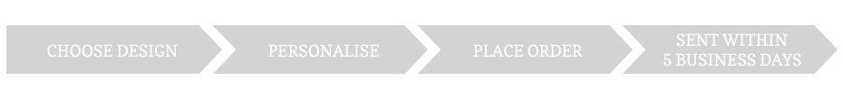 order-wedding-invitations-at-locomix